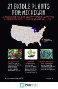 21 Edible Plants that Grow in Michigan